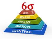 Process improvement - 3d six sigma pyramid — Stock Photo