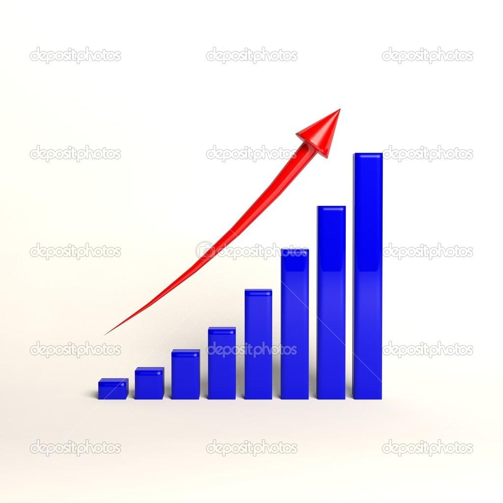 marktwachstum