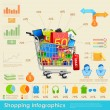 Shopping Infographics — Stockvectorbeeld
