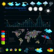 Weather Infograph — Stock Vector #26888731