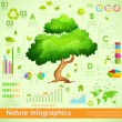 Environmental Infographic — Stock Vector #27394117