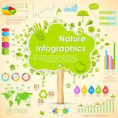 Environmental Infographic — Stock Vector
