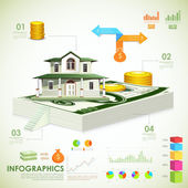 Real estate Infographic — Stock Vector