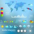 Weather infograph — Stock Vector