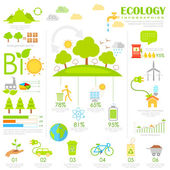 Ecology Infographics — Stock Vector
