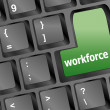 Workforce keys on keyboard - business concept — Stock Photo