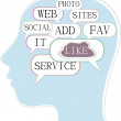 Social media words on man head - internet concept — Stock Photo