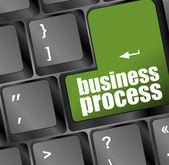 Teclado con botón de proceso de negocio verde — Foto de Stock