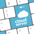 Royalty-Free Stock Photo: Cloud server words concept on blue button of the keyboard