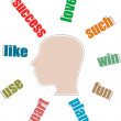 Creative Thinking people head in word collage - Photo