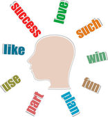 Creative Thinking head in word collage — Stock Photo