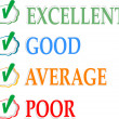 Concept of good credit score for business — Stock Photo