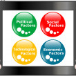 Button PEST analysis concept icon on digital tablet pc — Stock Photo