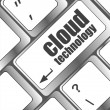 The words cloud technology printed on keyboard, keyboard technology series — Stok fotoğraf