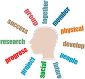 The silhouette of his head with the words on the topic of social networking — Stock Photo