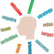 Word cloud, tag cloud text business concept. Head silhouette with the words on the topic of social networking. Word collage — Stock Photo