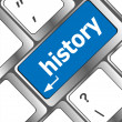 History button on computer keyboard pc key — Foto Stock