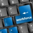 Workforce key on keyboard - business concept — стоковое фото #37011615