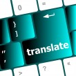 Stock Photo: Multilingual translation on-line concept. Close up of multi language keyboard and translate word key