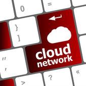 Concepto de palabras red cloud en el botón del teclado — Foto de Stock