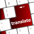 Multilingual translation on-line concept. Close up of multi language keyboard and translate word key — Stock Photo #43643213