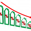 Stock Photo: Graph reduction of percent real estate