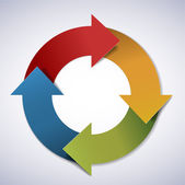 Vector life cycle diagram — Stock Vector