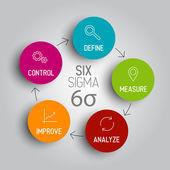 Sigma diagram scheme concept — Stock Vector