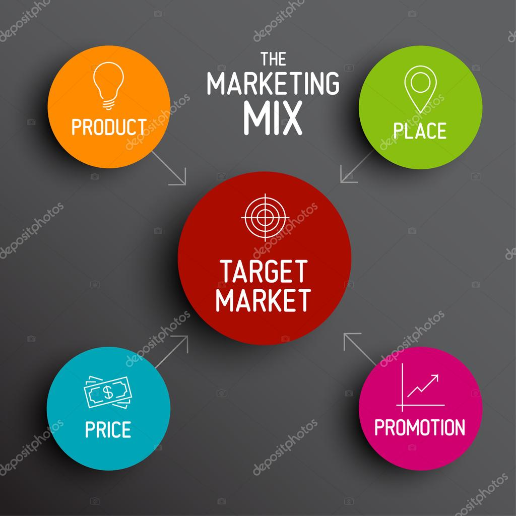 7 p s of marketing strategies for lic This video illustrates the 7 ps of the marketing mix and strategies for the 7 p's of marketing.