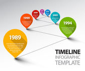Fresh Infographic Timeline Template with pointers on a line — Stock Vector