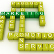 Marketing and Related Terms — Stock Photo