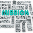 3d Mission and business concept in word tag cloud — Stock Photo #46632349