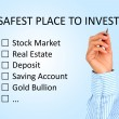 Where to invest concept. - Stock Photo