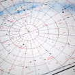 Stock Photo: Astronomical paper star map fragment with constellations names on Russian