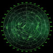 Modern radar screen with green round map and digital wire frame surface — Stock Photo