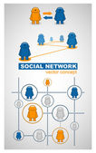 Set of illustrations. The Social Network — Stock Vector