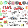 Stock Photo: Concept of mental disorders, hand drawn