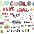 Concept of mental disorders, hand drawn — Stock Photo
