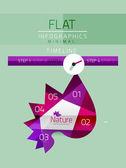 Vector flat design infographics concept — Stock vektor