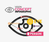 Vision eye infographic conceptual composition — Vector de stock