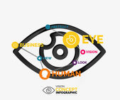 Vision eye infographic conceptual composition — Stock Vector