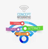 Vector wifi infographic concept — Stock Vector