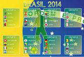 Groupe Brésil 2014 — Vecteur