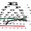 Eye chart — Stock Photo #12115410