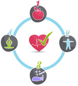 Healthy lifestyle wheel — Stock Vector