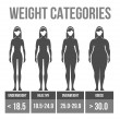 Woman body mass index. — Grafika wektorowa