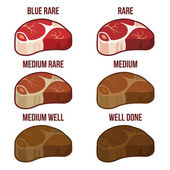 Degrees of Steak Doneness Icons Set. Vector — Stock Vector