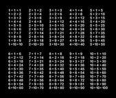 Multiplication Table on Black School Blackboard. Vector — Stock Vector