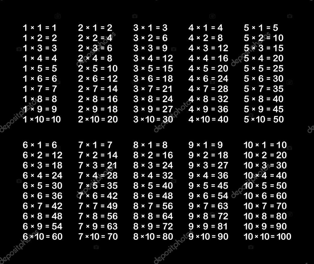Table de multiplication sur tableau noir cole noire for Ecrire sur un tableau noir