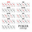 Poker rankings — Stock Vector